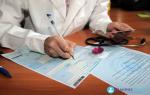 На сколько дней дают больничный после лапароскопии: минимальные и максимальные сроки восстановления