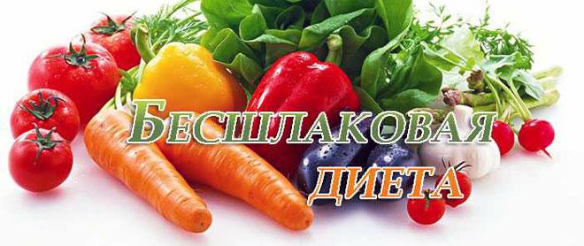Изображение продуктов